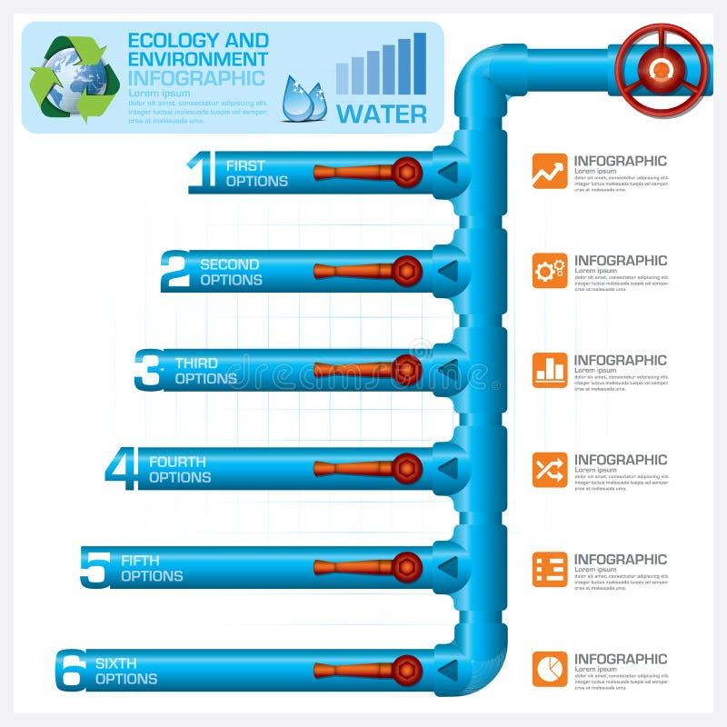 Écologie de canalisation de l'eau et affaires Infographic d'environnement illustration de vecteur