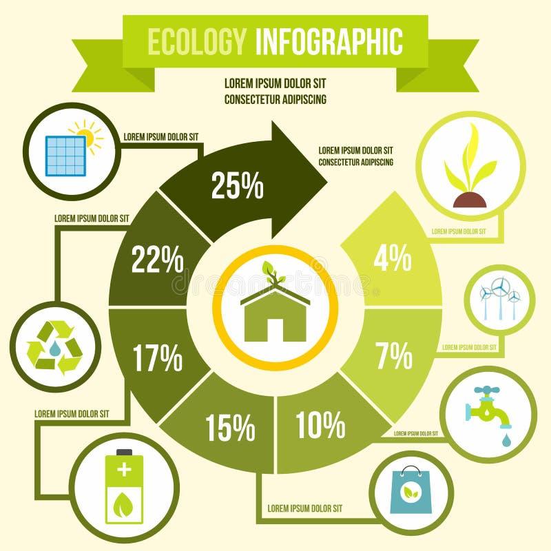 Écologie Infographic, style plat illustration de vecteur