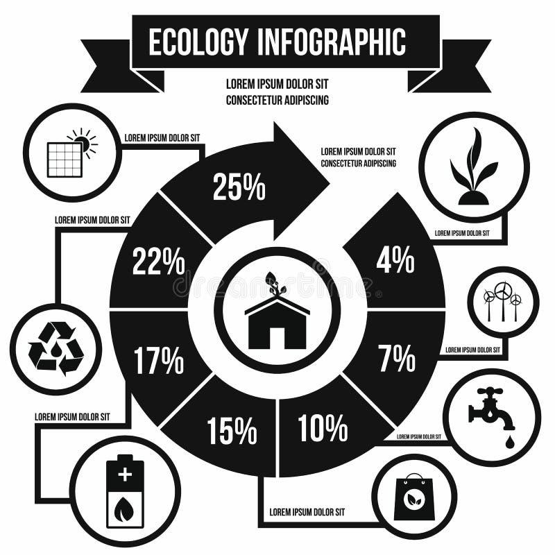 Écologie Infographic, style simple illustration libre de droits