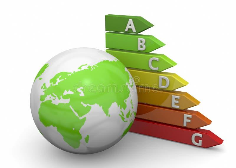 Économie d'énergie du monde - 3D illustration libre de droits