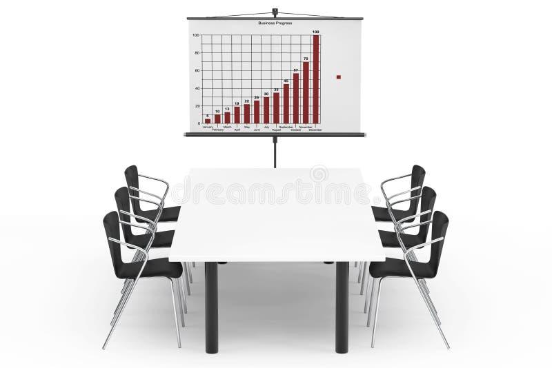 Écran de projection avec le graphique, le Tableau et les chaises de gestion photos stock