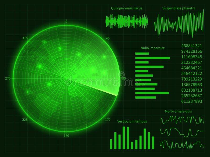 Écran radar vert avec la carte du monde Illustration de vecteur d'interface de hud de Digital illustration libre de droits