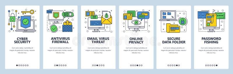 Écrans onboarding de site Web Sécurité de Cyber, antivirus et protection de pare-feu, accès sûr, intimité, mot de passe carte illustration stock