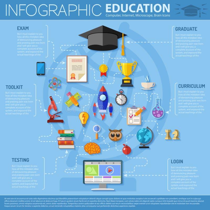 Éducation en ligne Infographics illustration libre de droits