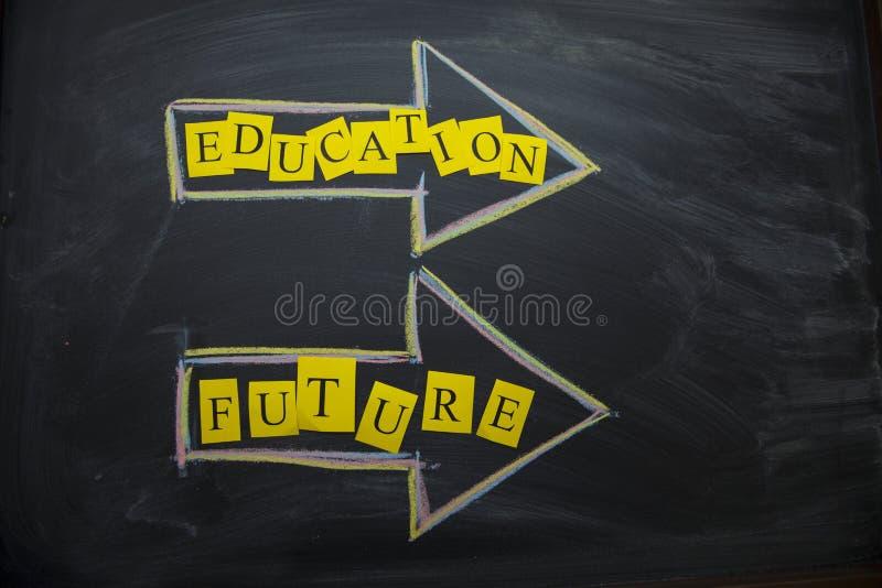 Éducation et concept de créativité images stock