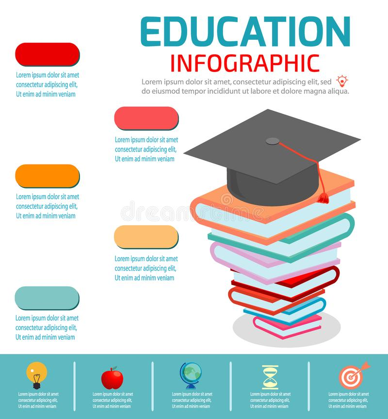 Éducation infographic, infographics d'éducation d'étape de livres illustration libre de droits