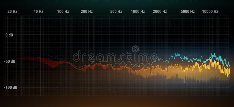Égaliseur de musical de couleur Onde sonore Fréquence par radio Illustration de vecteur illustration de vecteur