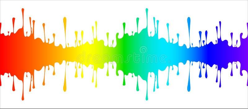 Égouttements abstraits de peinture illustration de vecteur