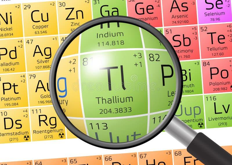 Élément de thallium avec la loupe illustration stock