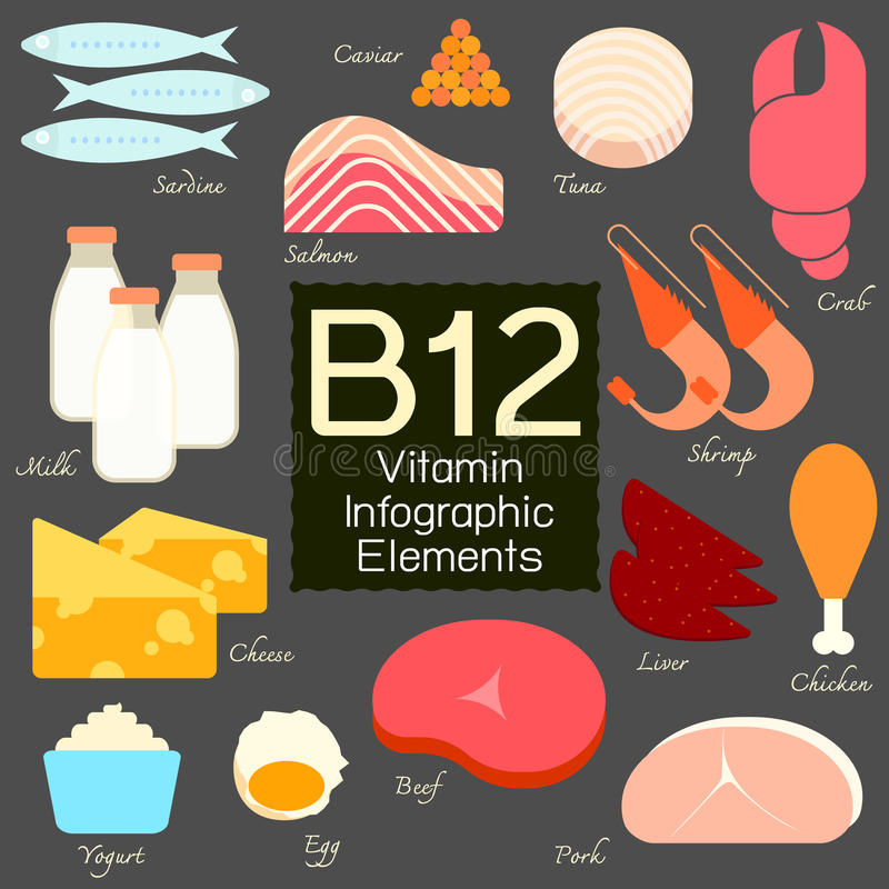 Élément infographic de la vitamine B12 illustration libre de droits