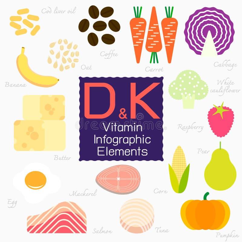 Élément infographic de la vitamine D et du K illustration de vecteur