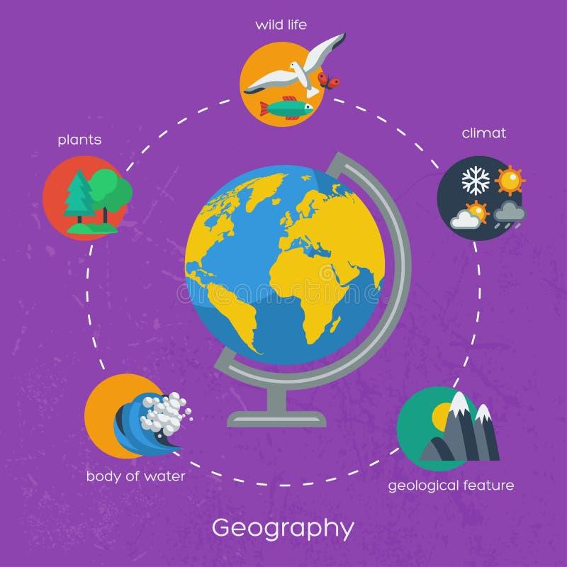 Éléments d'infographics de géographie Vecteur illustration libre de droits