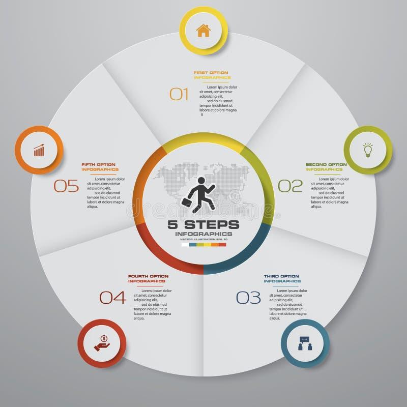 Éléments d'infographics de graphique circulaire d'étapes du résumé 5 Illustration de vecteur illustration de vecteur