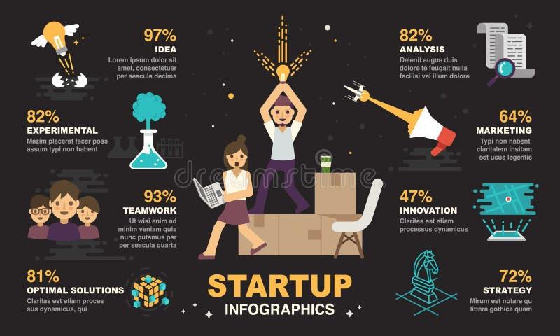Éléments de démarrage d'Infographic illustration libre de droits