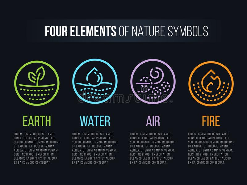 4 éléments des symboles de nature avec séparateur de lignes et signe abstrait à ligne pleine cercle L'eau, le feu, la terre, air  illustration stock