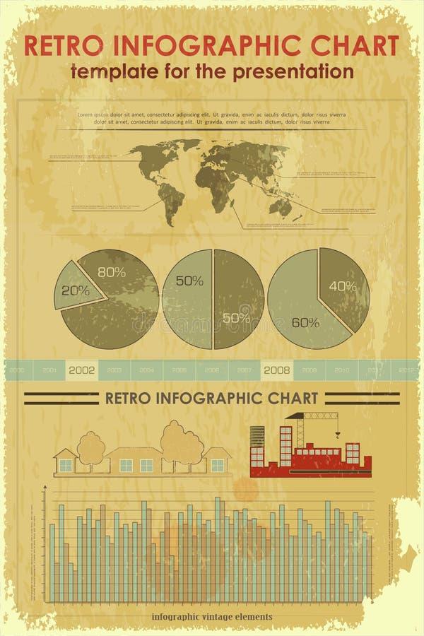 Éléments grunges d'Infographic avec la carte du monde illustration libre de droits