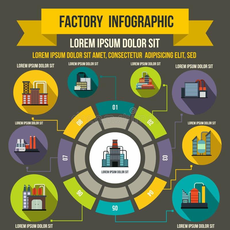 Éléments infographic d'usine, style plat illustration stock