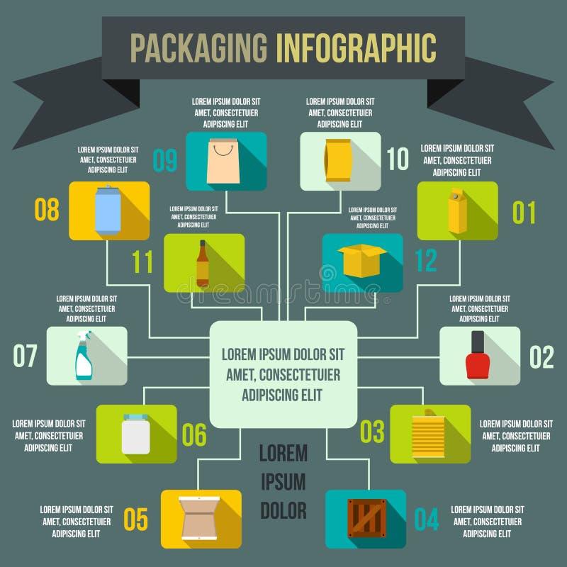 Éléments infographic de empaquetage, style plat illustration libre de droits