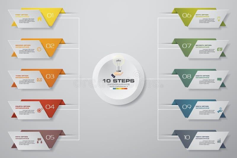 Éléments modernes d'infographics d'étapes du résumé 10 Illustration de vecteur illustration libre de droits