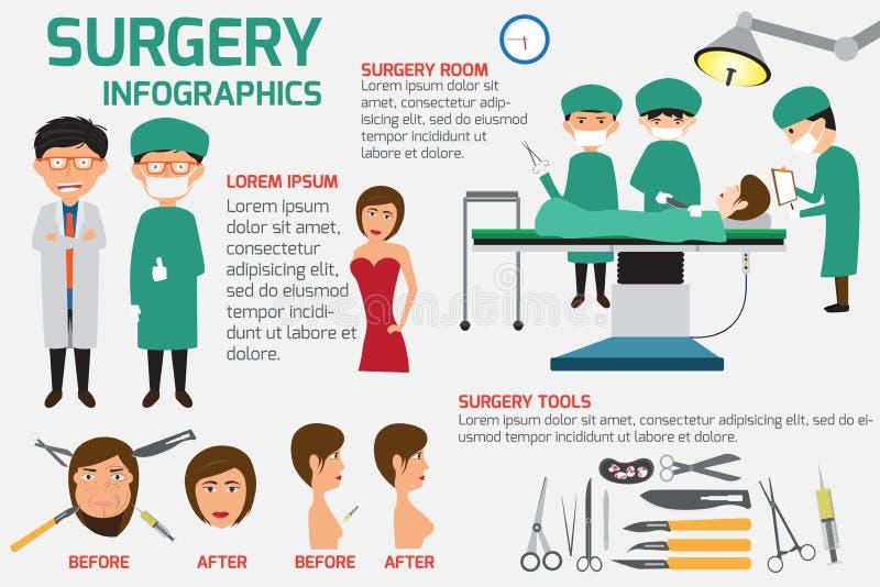 Éléments, santé et médical d'infographics d'affiche de chirurgie illustration de vecteur