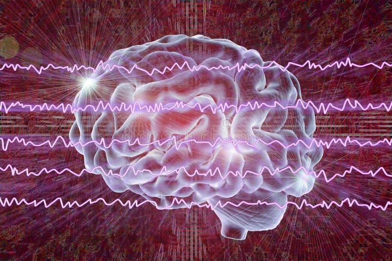 Électroencéphalogramme d'EEG, onde cérébrale dans l'état éveillé avec l'activité mentale illustration libre de droits
