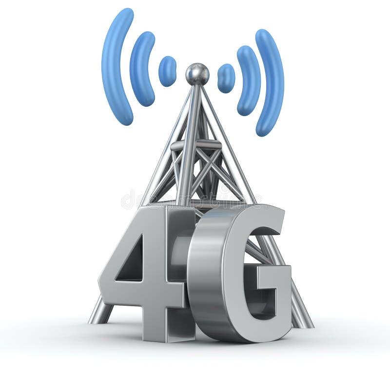 émetteur 4G illustration libre de droits