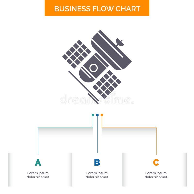 Émission, radiodiffusion, communication, satellite, conception d'organigramme de services de télécommunications avec 3 étapes Icô illustration stock