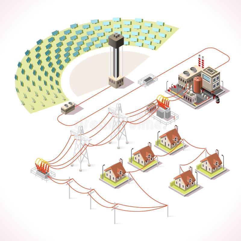 Énergie 18 Infographic isométrique illustration libre de droits