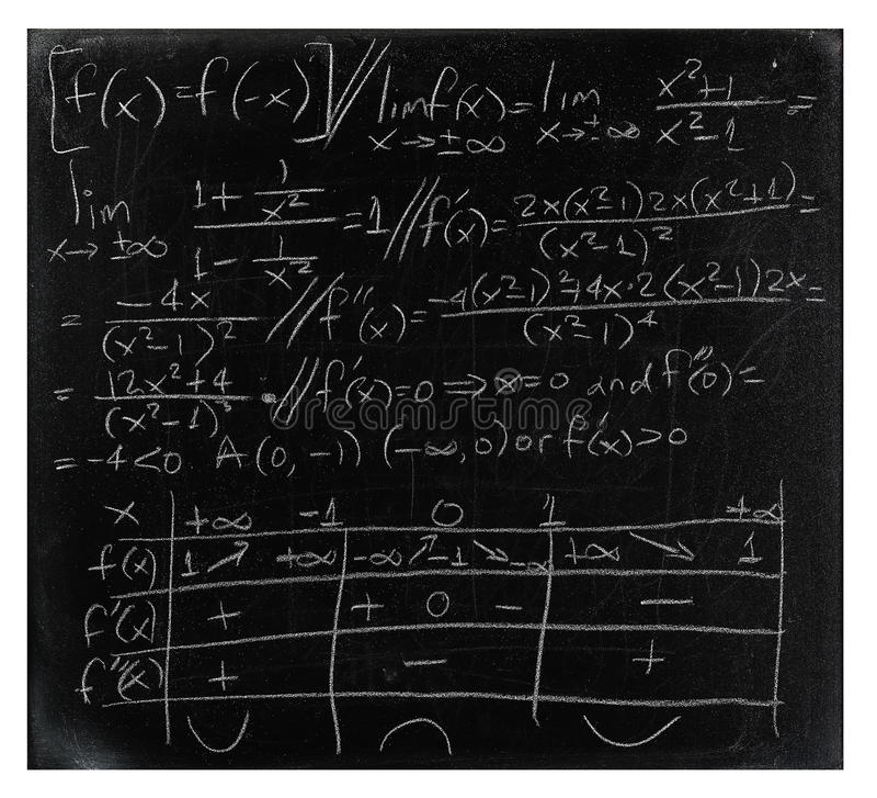 équation photos libres de droits
