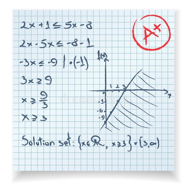 Équation d'essai et d'examen de maths illustration libre de droits