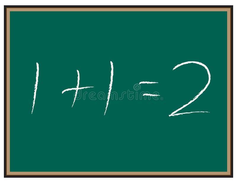 Équation de maths sur le tableau illustration libre de droits