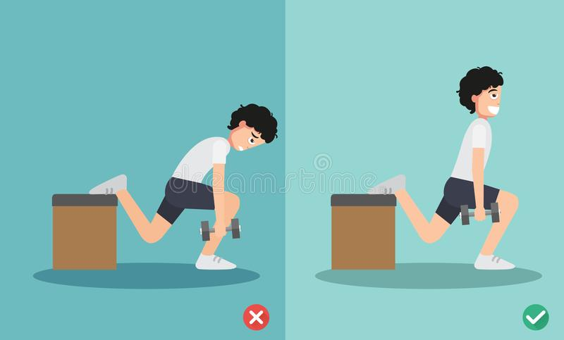 Équipez mal et bonne posture de posture accroupie de fente d'un-jambe d'haltère illustration libre de droits