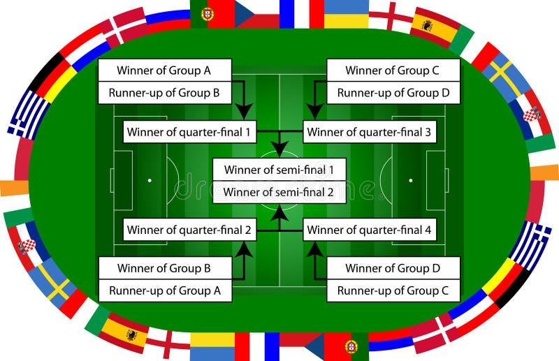 Étape 2012 de coup de grâce d'euro de l'UEFA illustration libre de droits