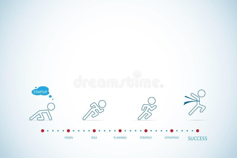Étape courante de coureur de point de début à la ligne d'arrivée, au démarrage et au concept d'affaires illustration stock