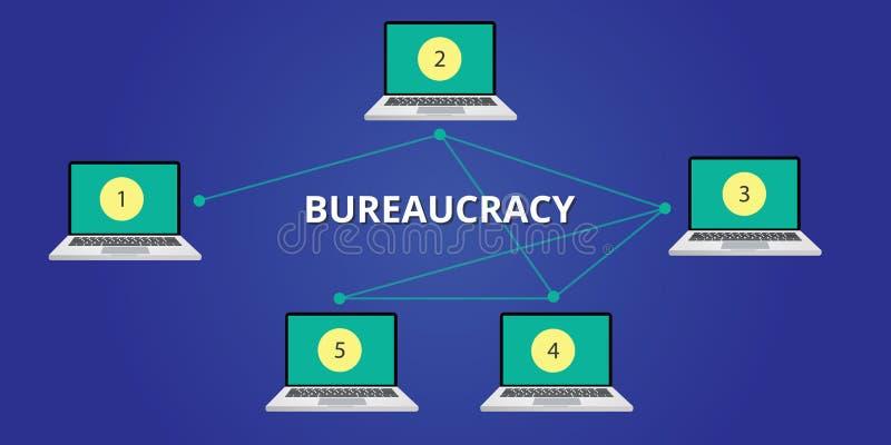 Étape d'illustration de concept de bureaucratie illustration de vecteur