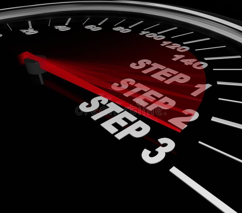 Étape 1 2 3 directions d'instructions de Speedomter accomplissent le travail de tâche illustration stock