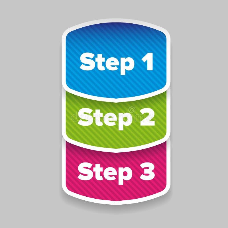 Étape une label deux trois illustration libre de droits