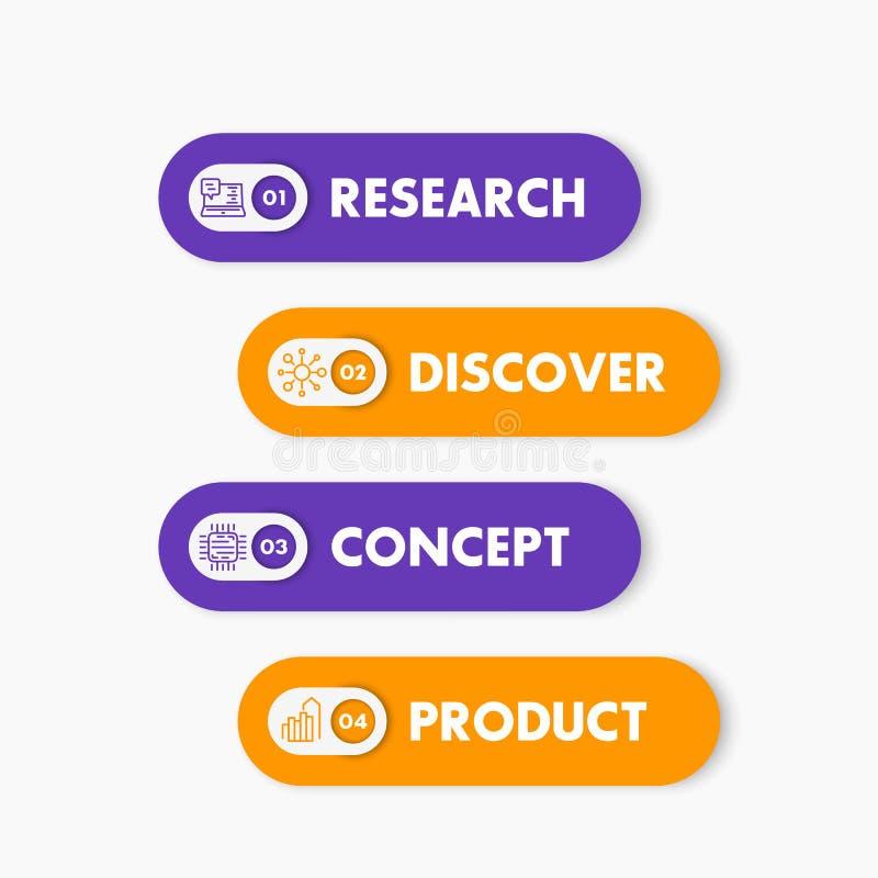 1, 2, 3, 4 étapes, chronologie, diagramme de progrès de développement de produit, infographics illustration de vecteur