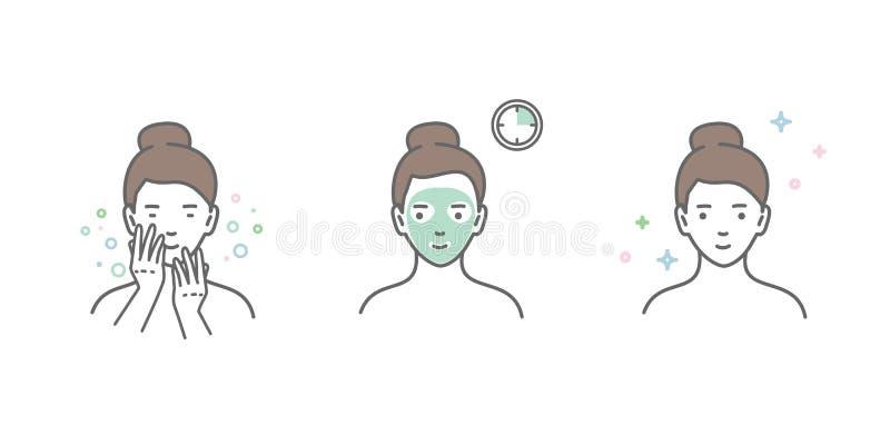 Étapes comment appliquer le masque facial Illustrations au trait vecteur réglées d'isolement illustration libre de droits