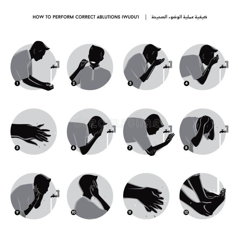 """Étapes d'ablutions ou de Wudu """"d'instruction en noir et blanc illustration stock"""