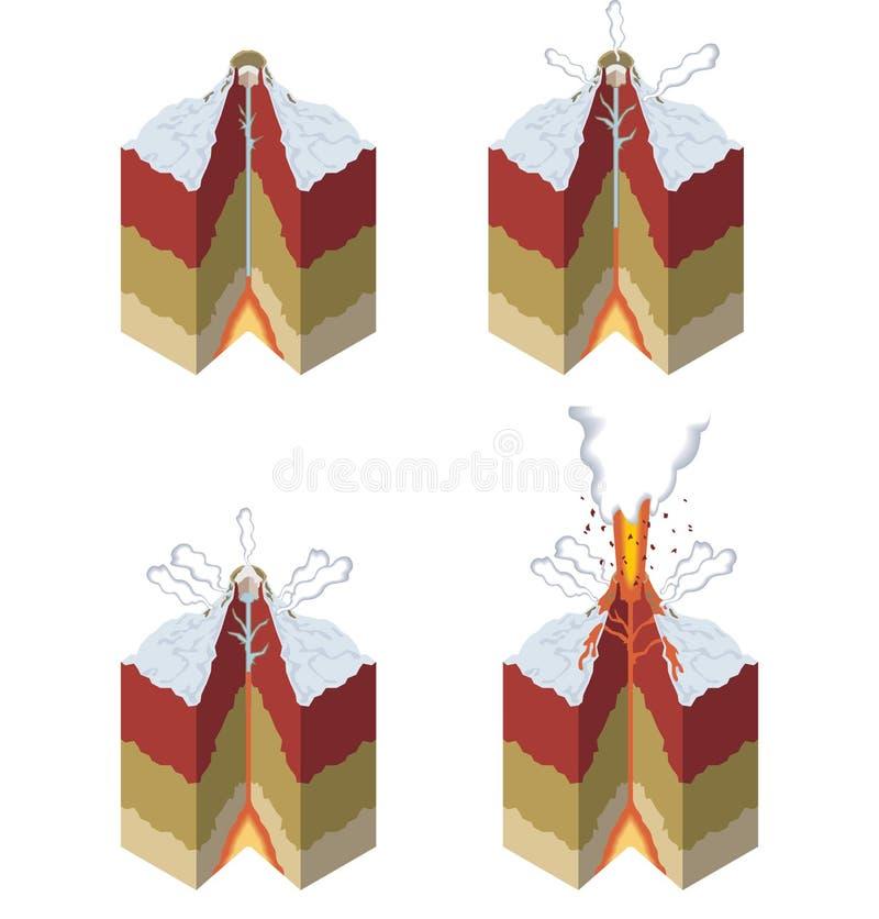 Étapes d'un volcan illustration libre de droits