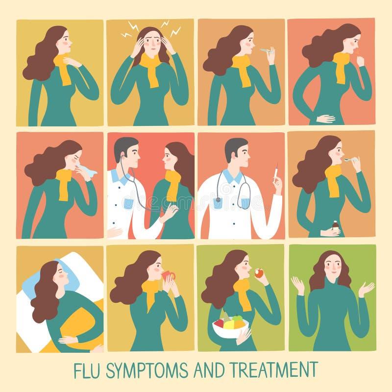 Étapes de froid et de grippe et illustration instructive de traitement illustration stock
