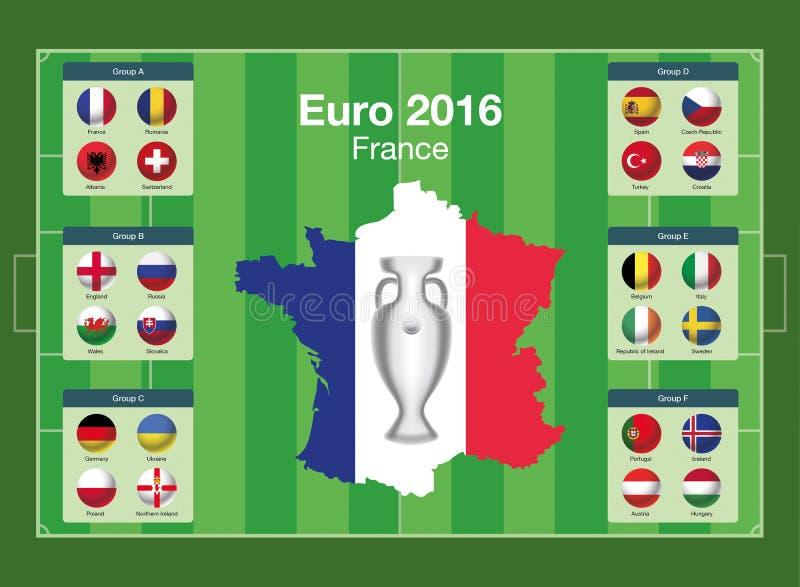 Étapes 2016 de groupe de championnat du football d'euro illustration libre de droits