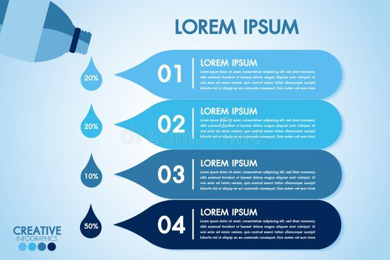Étapes du processus 4 d'éléments de conception de l'eau d'eco d'Infographic ou pièces bleues d'options avec la bouteille d'eau Ve illustration de vecteur