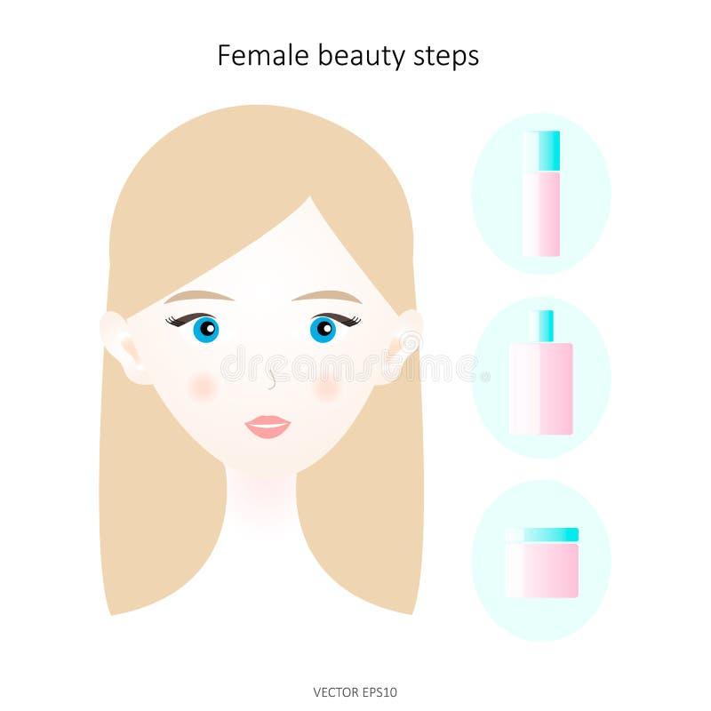 Étapes femelles de beauté : Nettoyage, modifiant la tonalité et hydrater Infographics mignon d'illustration illustration stock