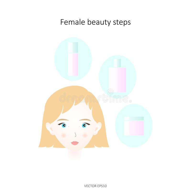 Étapes femelles de beauté : Nettoyage, modifiant la tonalité et hydrater Infographics mignon d'illustration illustration libre de droits