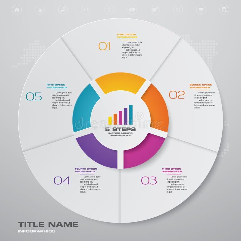 5 étapes font un cycle des éléments d'infographics de diagramme pour la présentation de données illustration de vecteur
