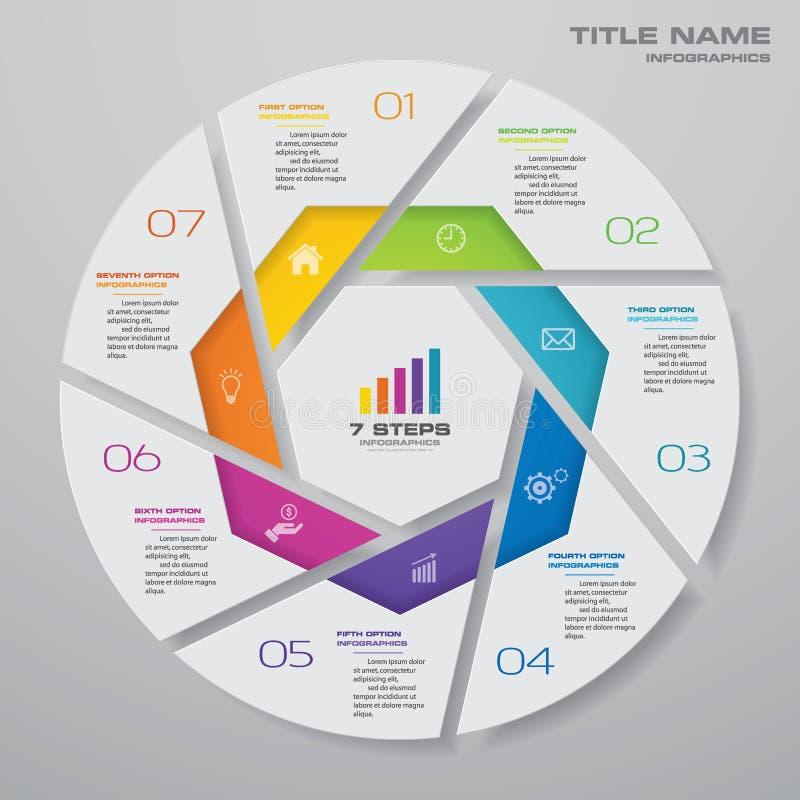7 étapes font un cycle des éléments d'infographics de diagramme pour la présentation de données illustration libre de droits
