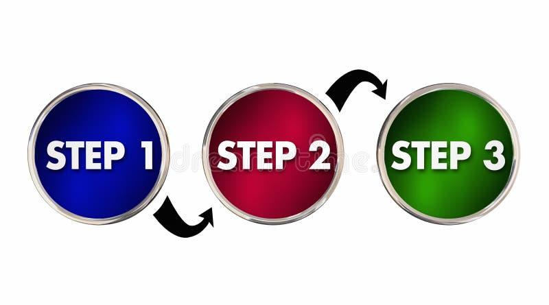 Étapes 1 2 3 une deux trois cercles d'instructions illustration de vecteur