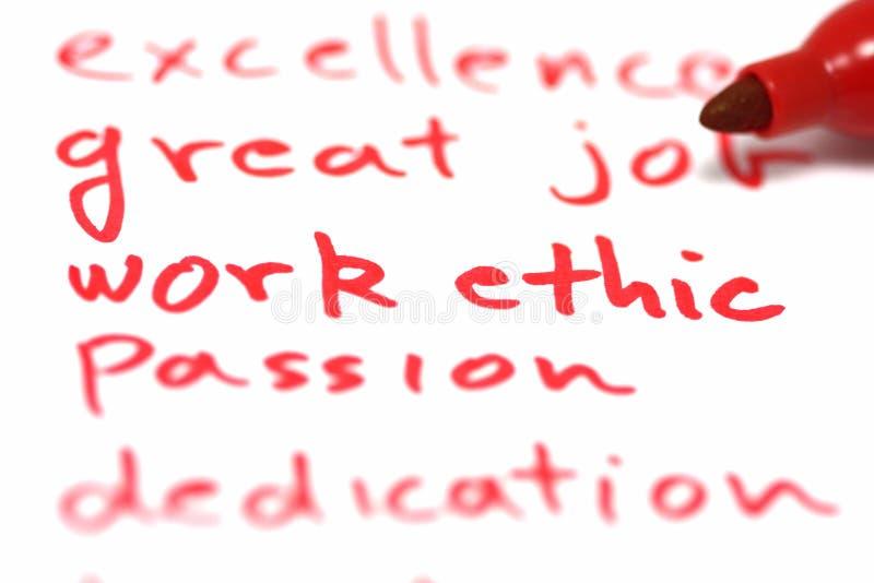 Éthique de travail